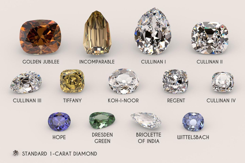 8c132b6317 Quels sont les diamants les plus connus dans le monde ? - BAUNAT